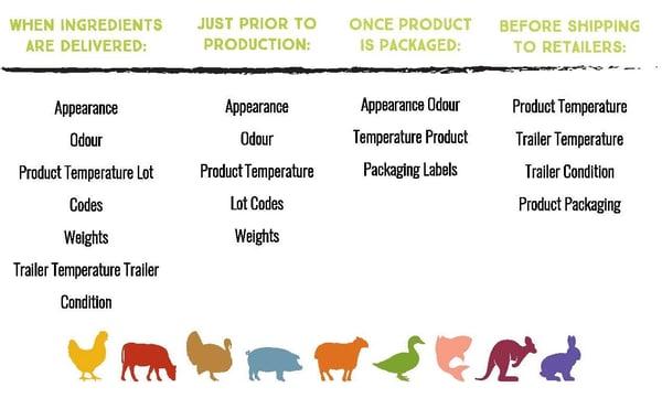 HACCP Chart 2